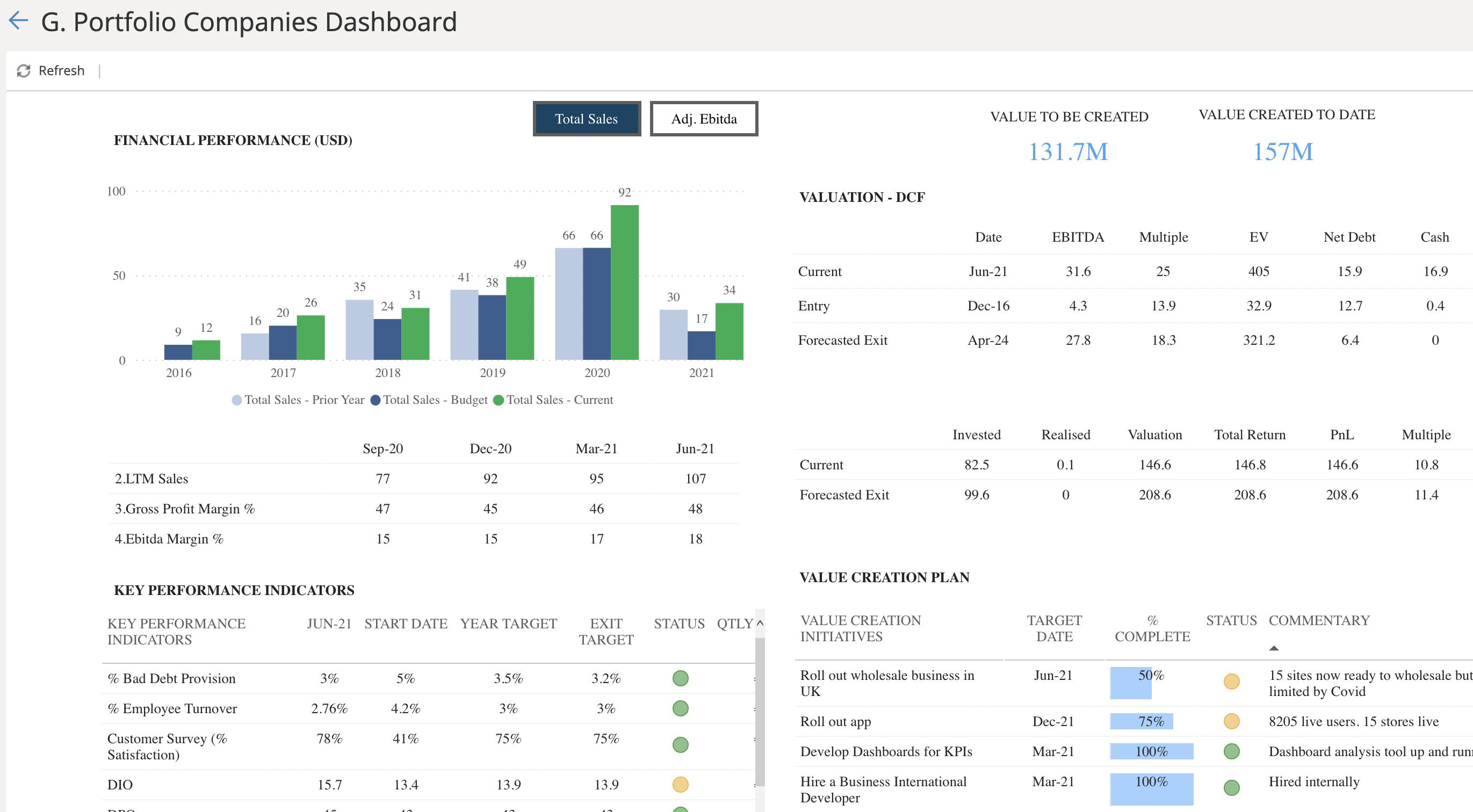 Port Monitoring Homepage screenshot